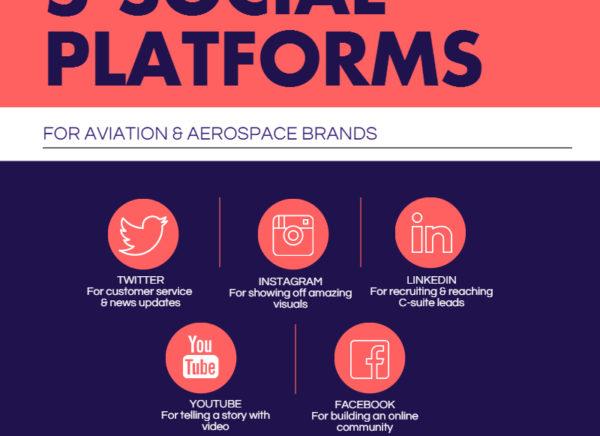 aviation marketing social media