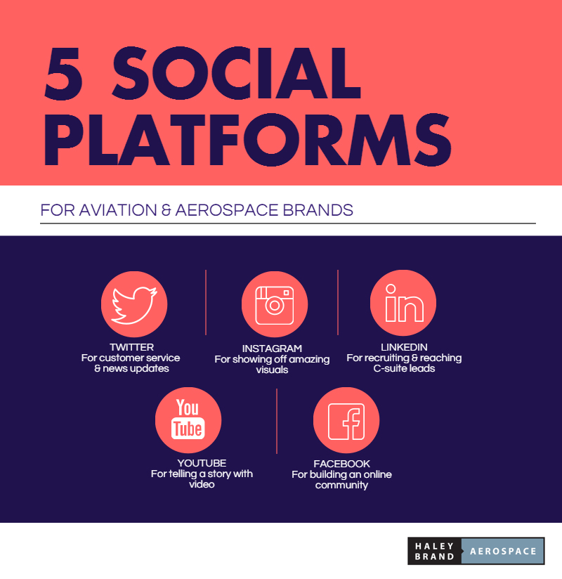 aviation marketing social media